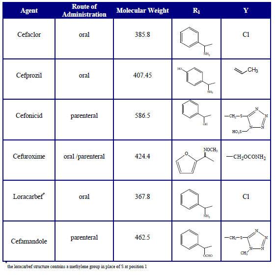 Cefixime: side effects, dosage, uses   healthline